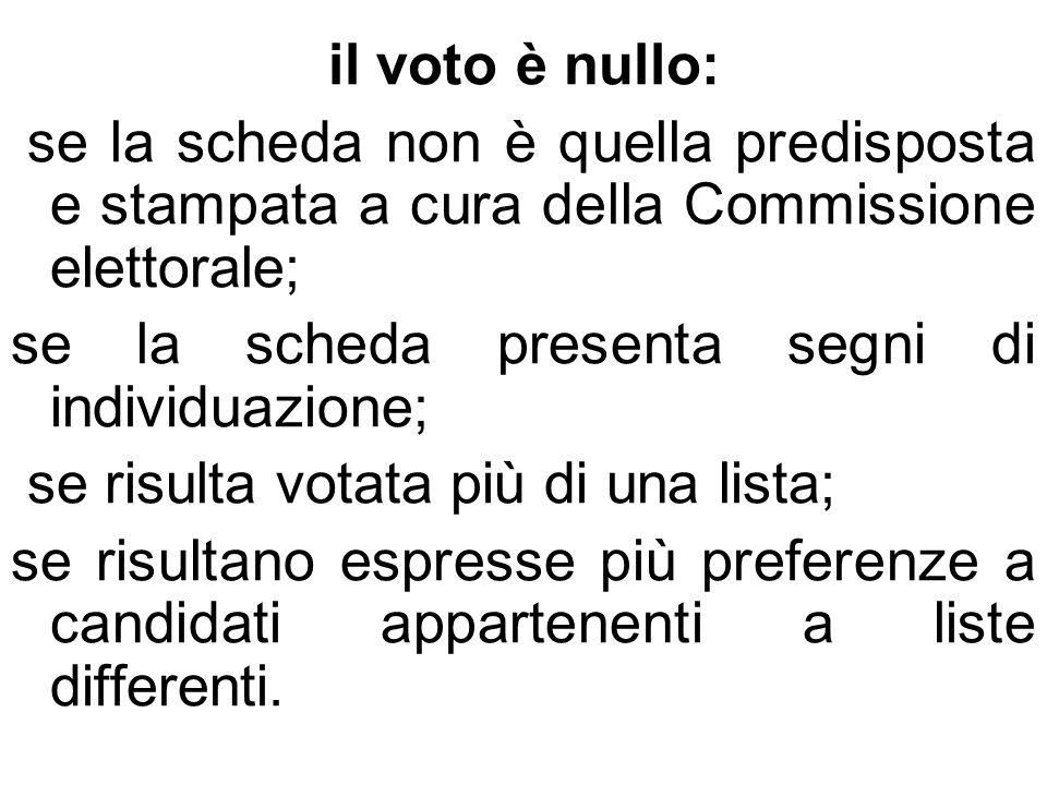 il voto è nullo: se la scheda non è quella predisposta e stampata a cura della Commissione elettorale;