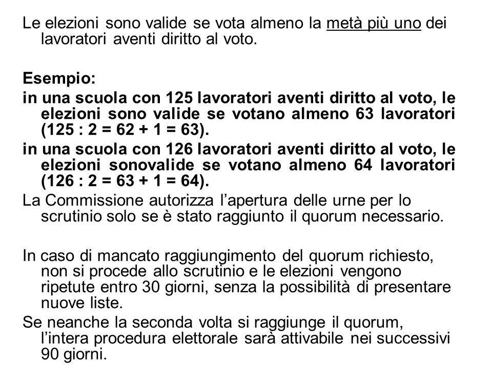 Le elezioni sono valide se vota almeno la metà più uno dei lavoratori aventi diritto al voto.