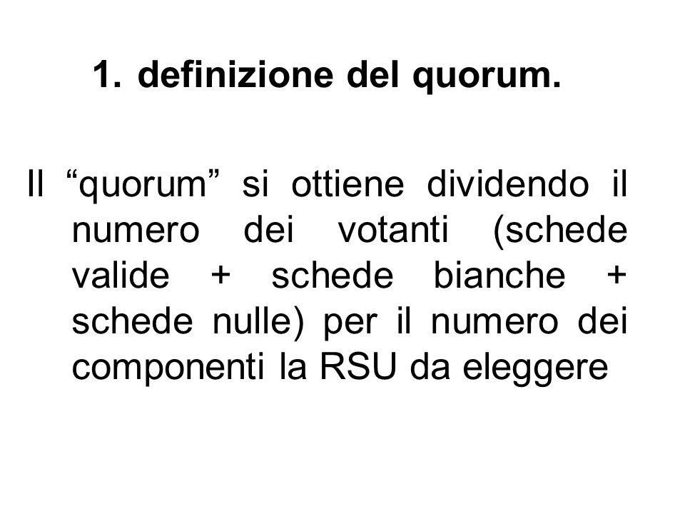 definizione del quorum.