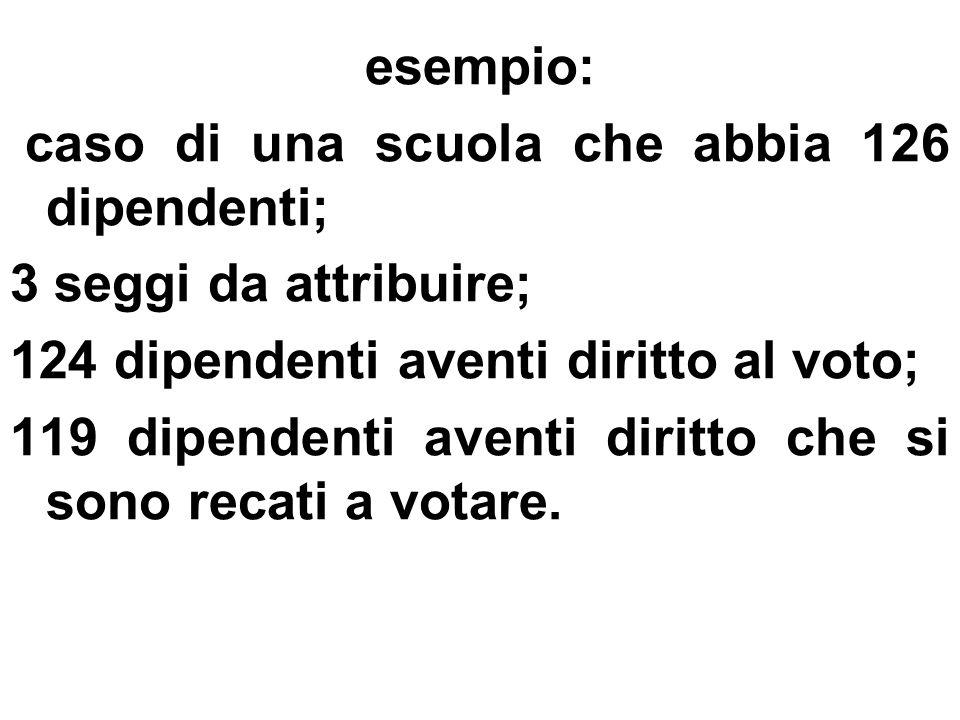 esempio: caso di una scuola che abbia 126 dipendenti; 3 seggi da attribuire; 124 dipendenti aventi diritto al voto;
