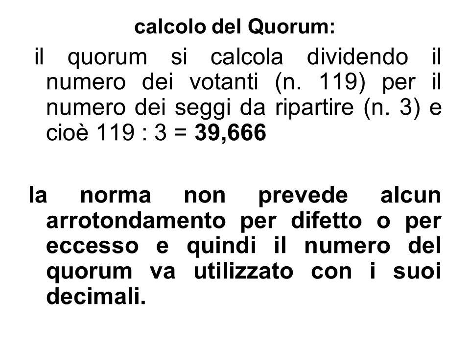 calcolo del Quorum: il quorum si calcola dividendo il numero dei votanti (n. 119) per il numero dei seggi da ripartire (n. 3) e cioè 119 : 3 = 39,666.