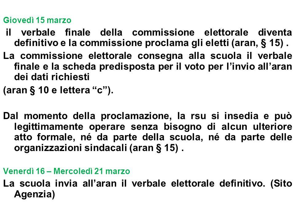 Giovedì 15 marzo il verbale finale della commissione elettorale diventa definitivo e la commissione proclama gli eletti (aran, § 15) .