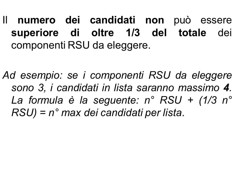 Il numero dei candidati non può essere superiore di oltre 1/3 del totale dei componenti RSU da eleggere.