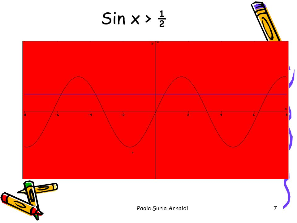 Sin x > ½ Paola Suria Arnaldi