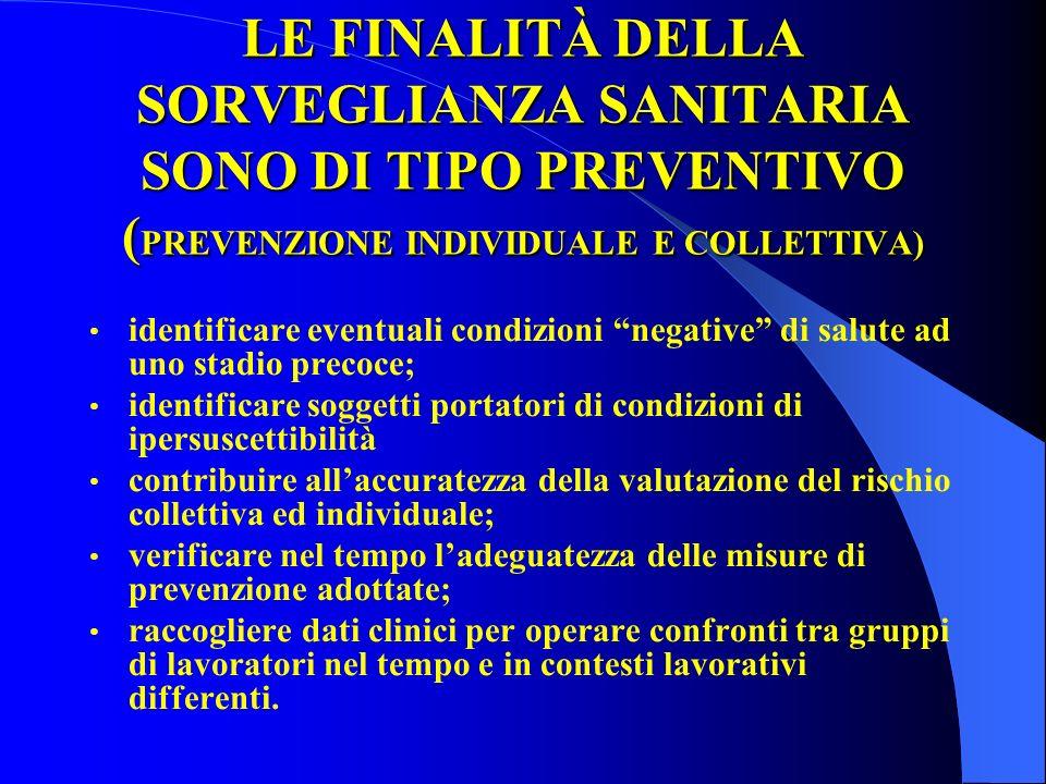 LE FINALITÀ DELLA SORVEGLIANZA SANITARIA SONO DI TIPO PREVENTIVO (PREVENZIONE INDIVIDUALE E COLLETTIVA)