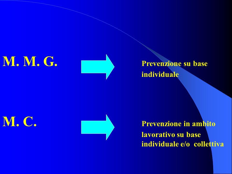 M. M. G. Prevenzione su base individuale