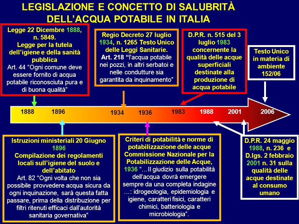 LEGISLAZIONE E CONCETTO DI SALUBRITÀ DELL'ACQUA POTABILE IN ITALIA