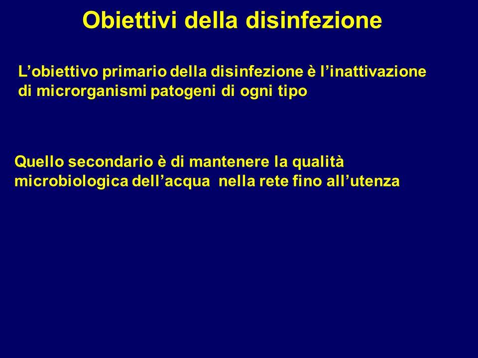 Obiettivi della disinfezione