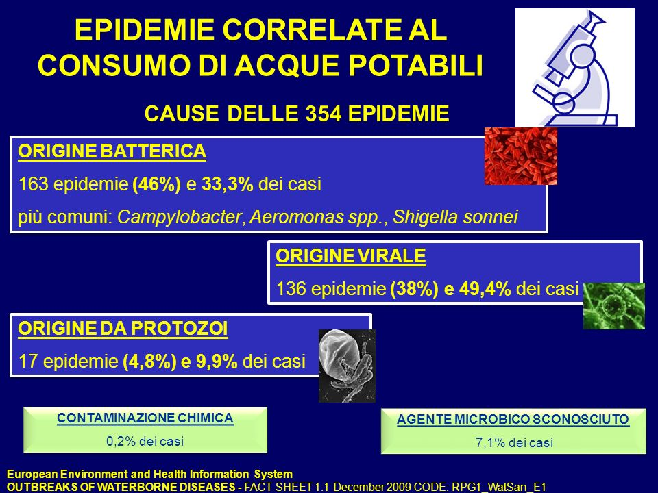 EPIDEMIE CORRELATE AL CONSUMO DI ACQUE POTABILI