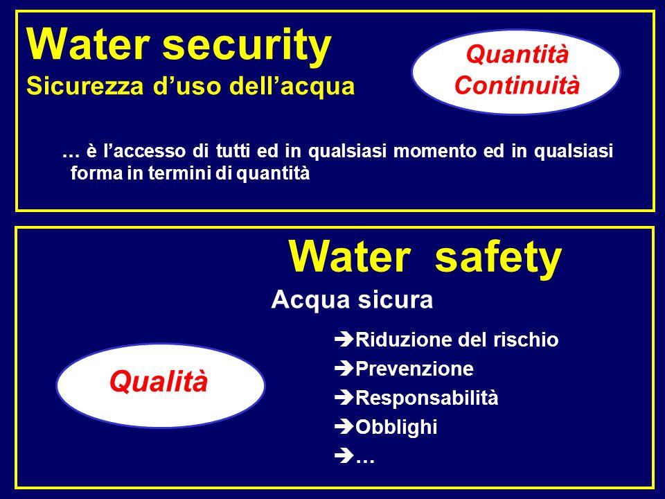 Water security Sicurezza d'uso dell'acqua
