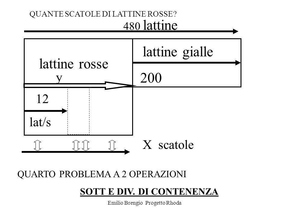 200 lattine rosse y 12 lat/s X scatole 480 lattine lattine gialle