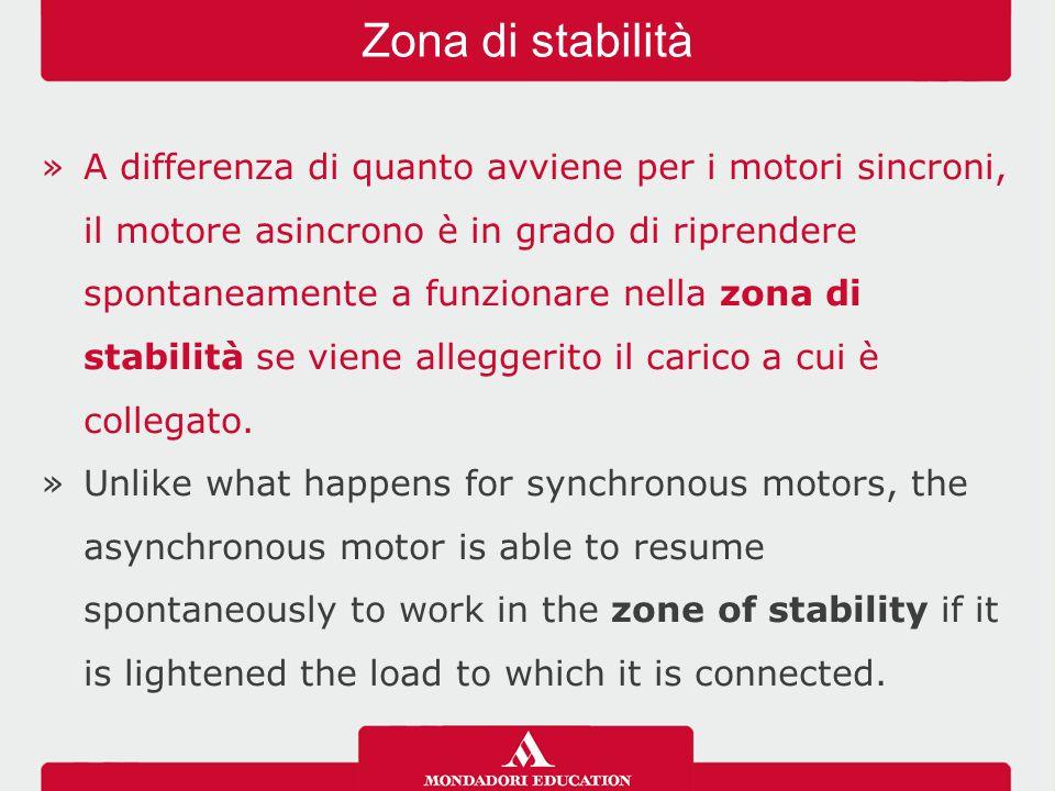 Zona di stabilità