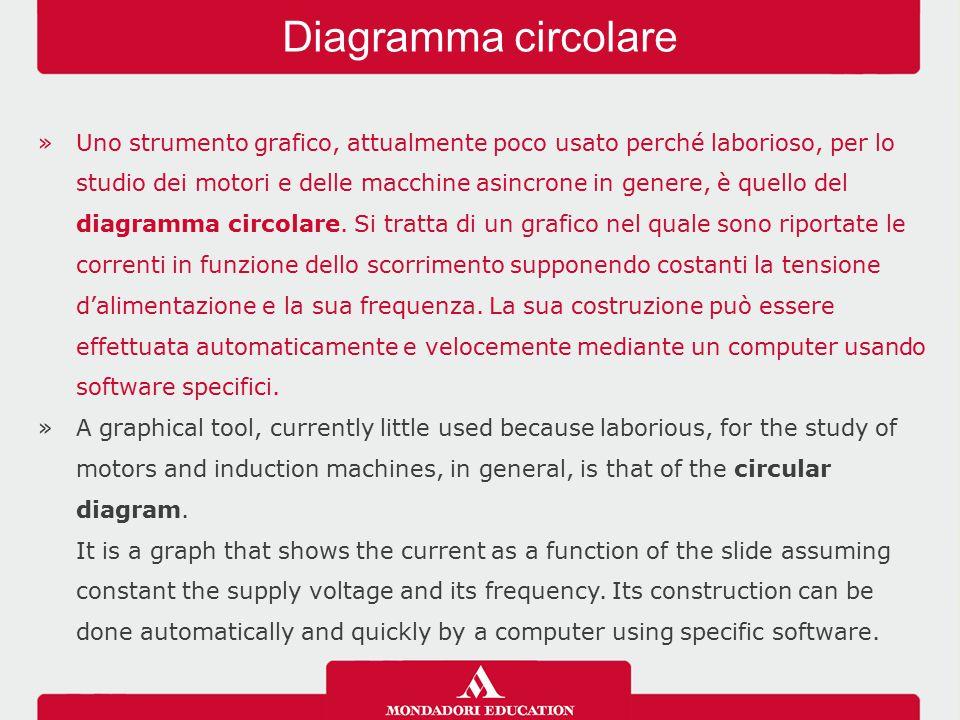 Diagramma circolare