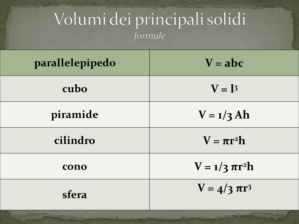 Volumi dei principali solidi formule