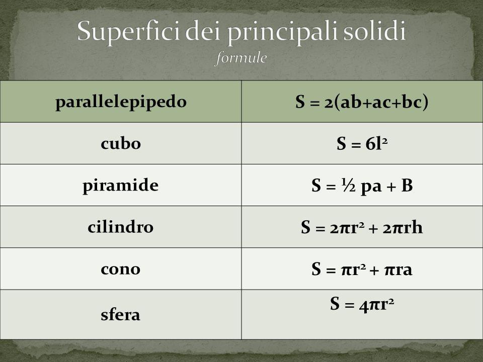 Superfici dei principali solidi formule
