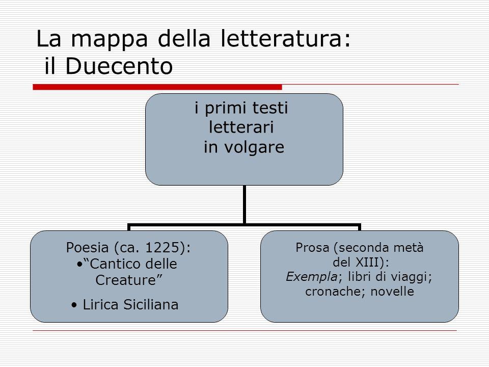 La mappa della letteratura: il Duecento
