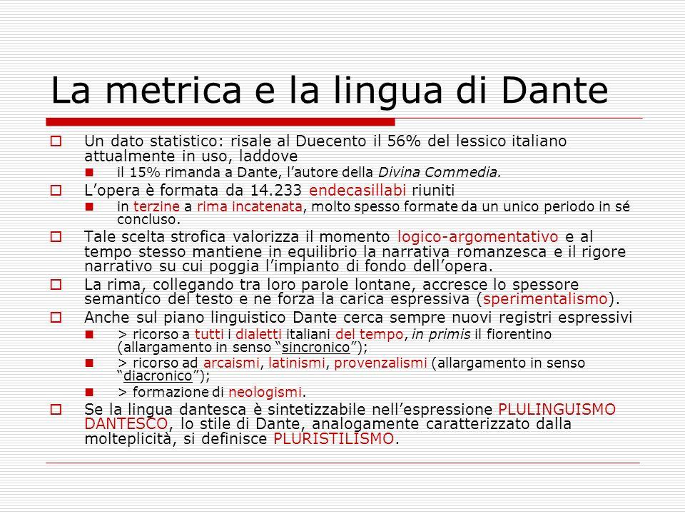 La metrica e la lingua di Dante