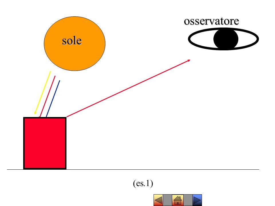 osservatore sole (es.1)