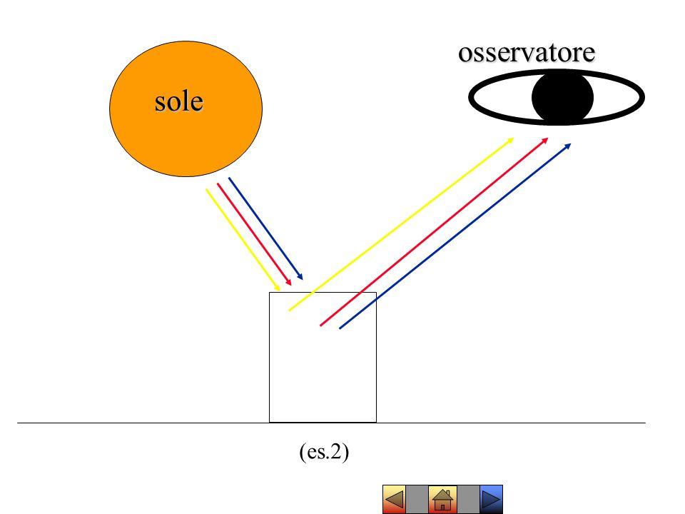osservatore sole (es.2)
