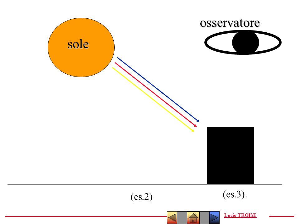 osservatore sole (es.3). (es.2) Lucio TROISE