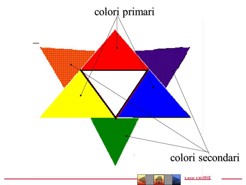 colori primari colori secondari Lucio TROISE
