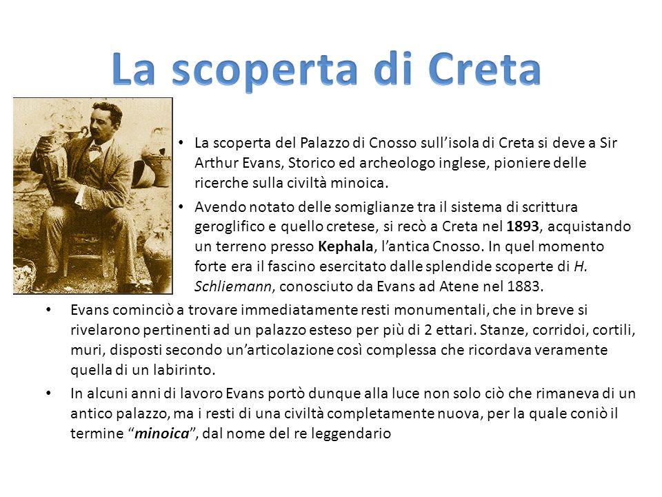 La scoperta di Creta