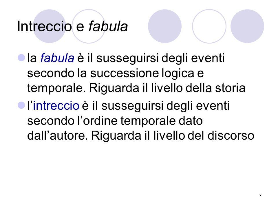 Intreccio e fabula la fabula è il susseguirsi degli eventi secondo la successione logica e temporale. Riguarda il livello della storia.