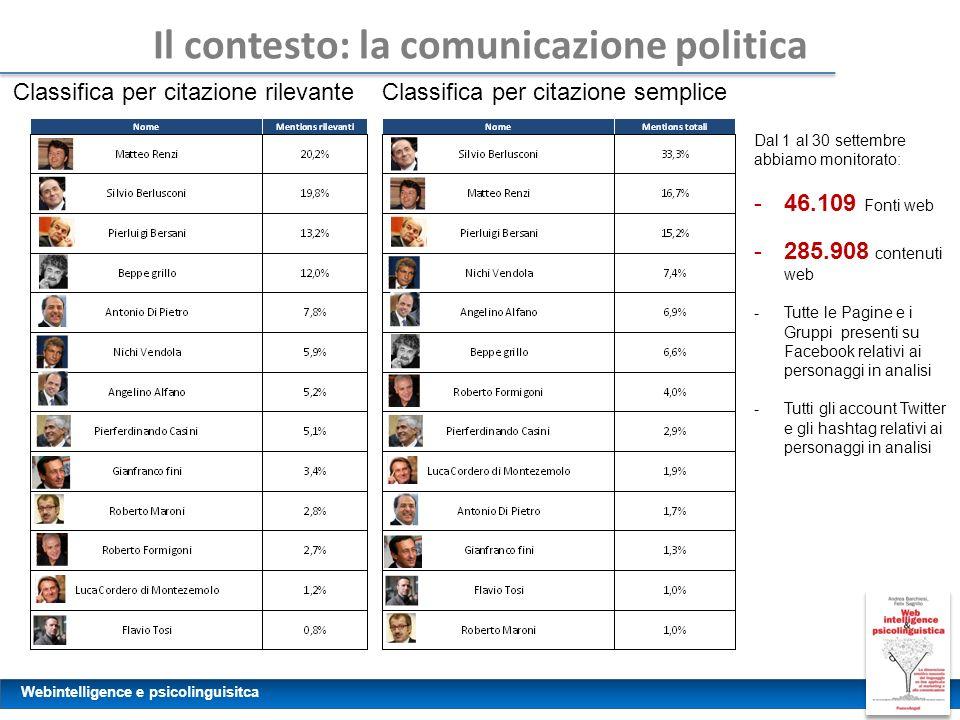 Il contesto: la comunicazione politica