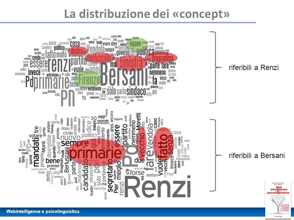 La distribuzione dei «concept»