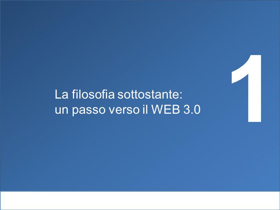 1 La filosofia sottostante: un passo verso il WEB 3.0