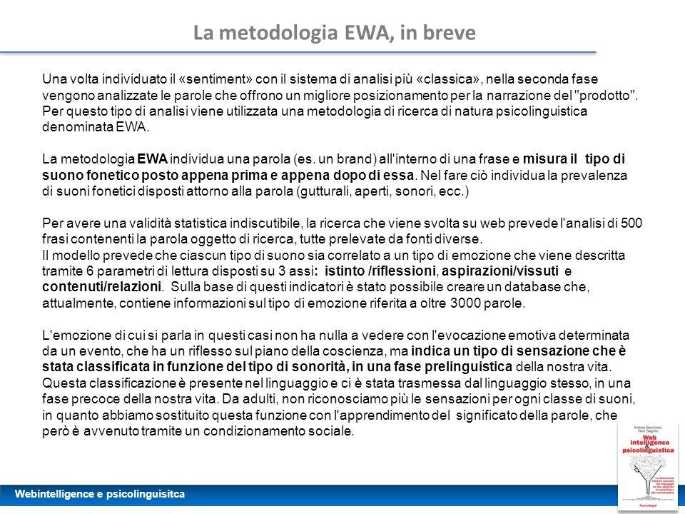 La metodologia EWA, in breve