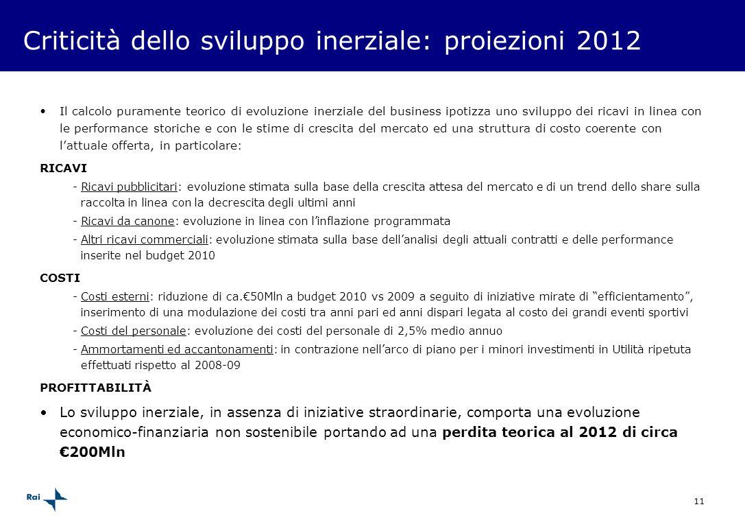 Criticità dello sviluppo inerziale: proiezioni 2012