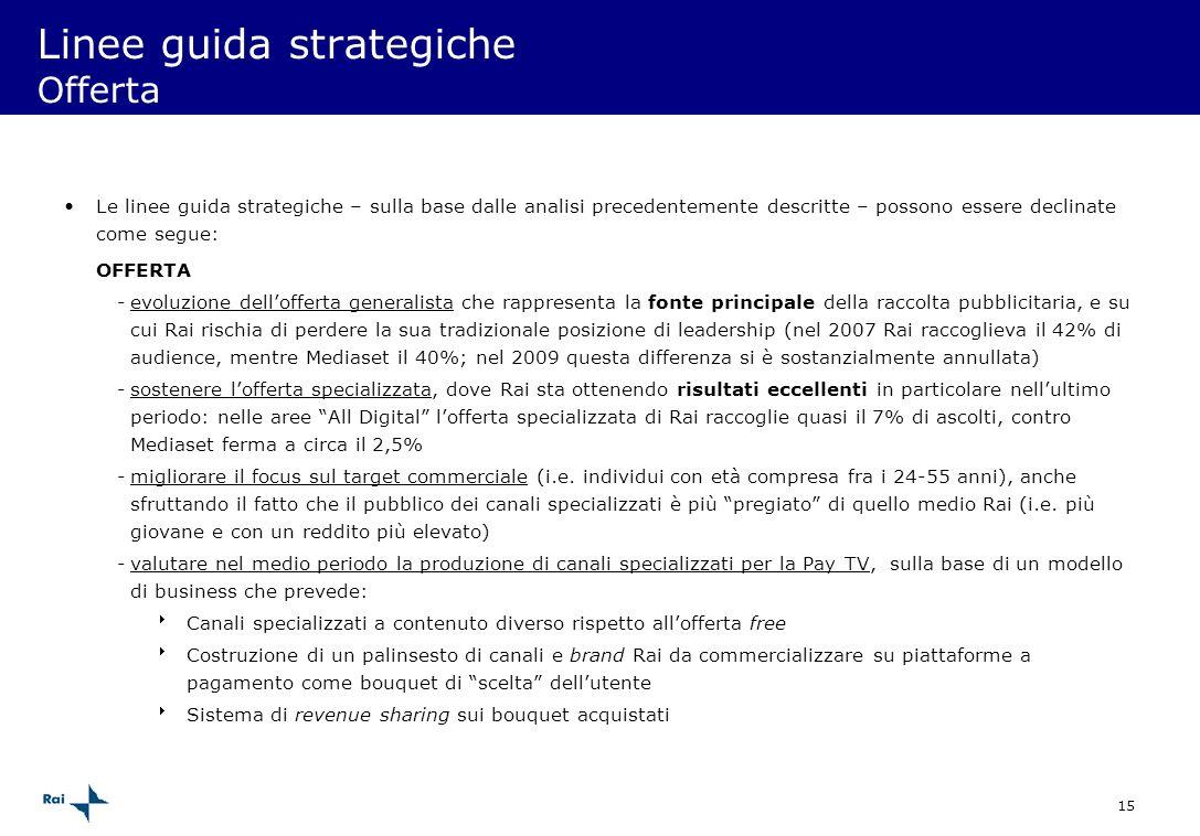 Linee guida strategiche Offerta