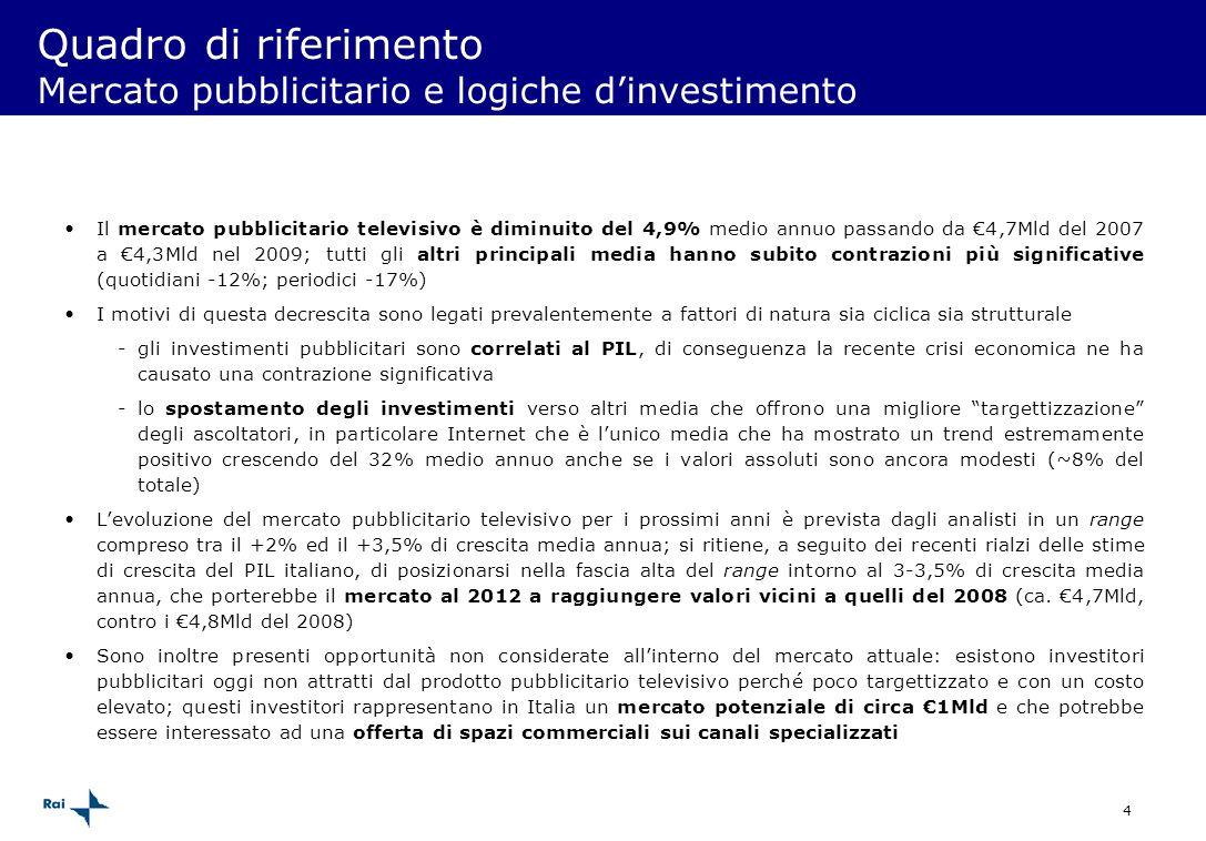 Quadro di riferimento Mercato pubblicitario e logiche d'investimento