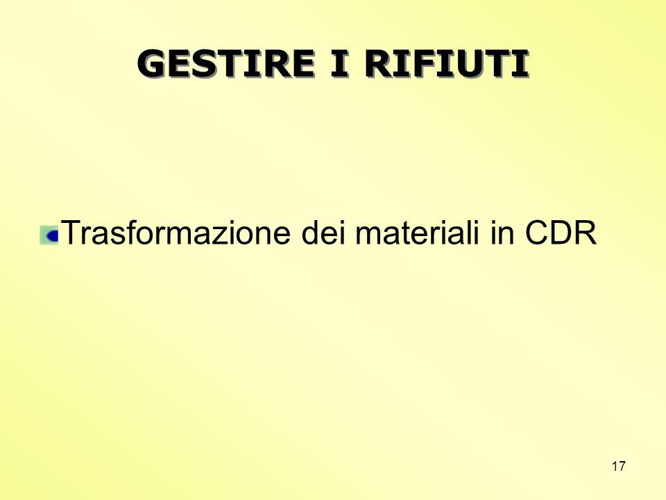 GESTIRE I RIFIUTI Trasformazione dei materiali in CDR