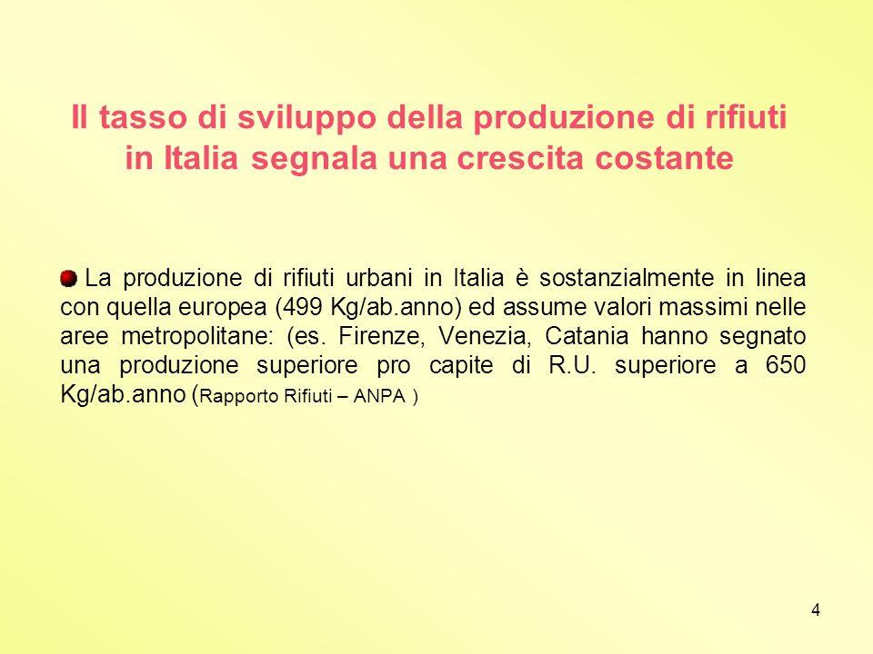 Il tasso di sviluppo della produzione di rifiuti in Italia segnala una crescita costante