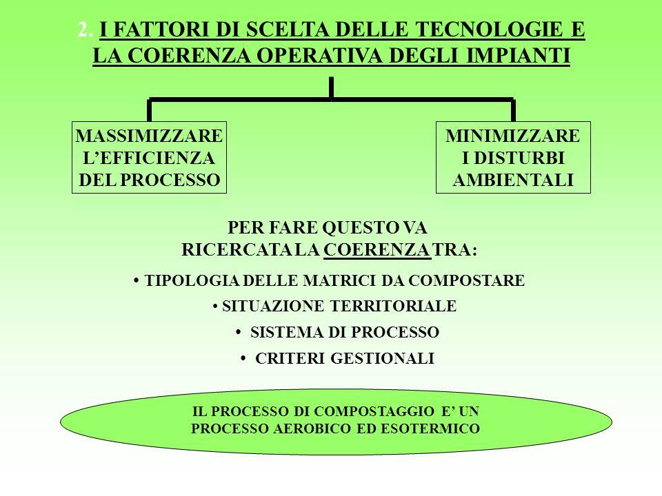 2. I FATTORI DI SCELTA DELLE TECNOLOGIE E