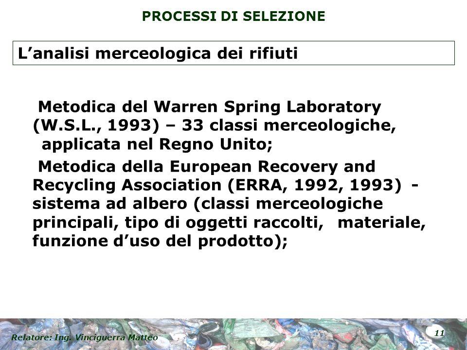 L'analisi merceologica dei rifiuti