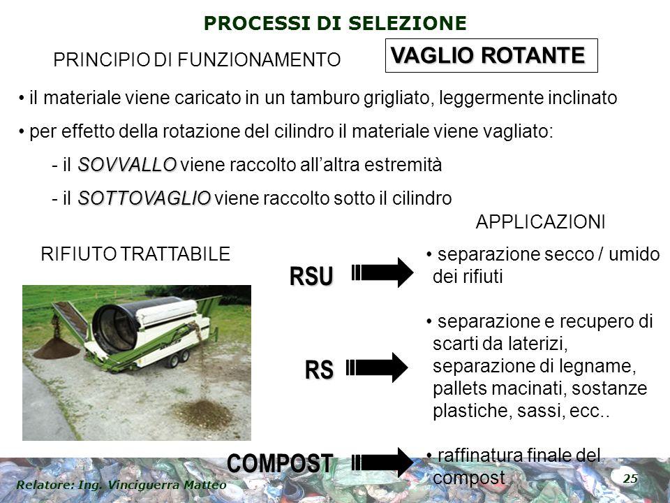 RSU RS COMPOST VAGLIO ROTANTE PRINCIPIO DI FUNZIONAMENTO