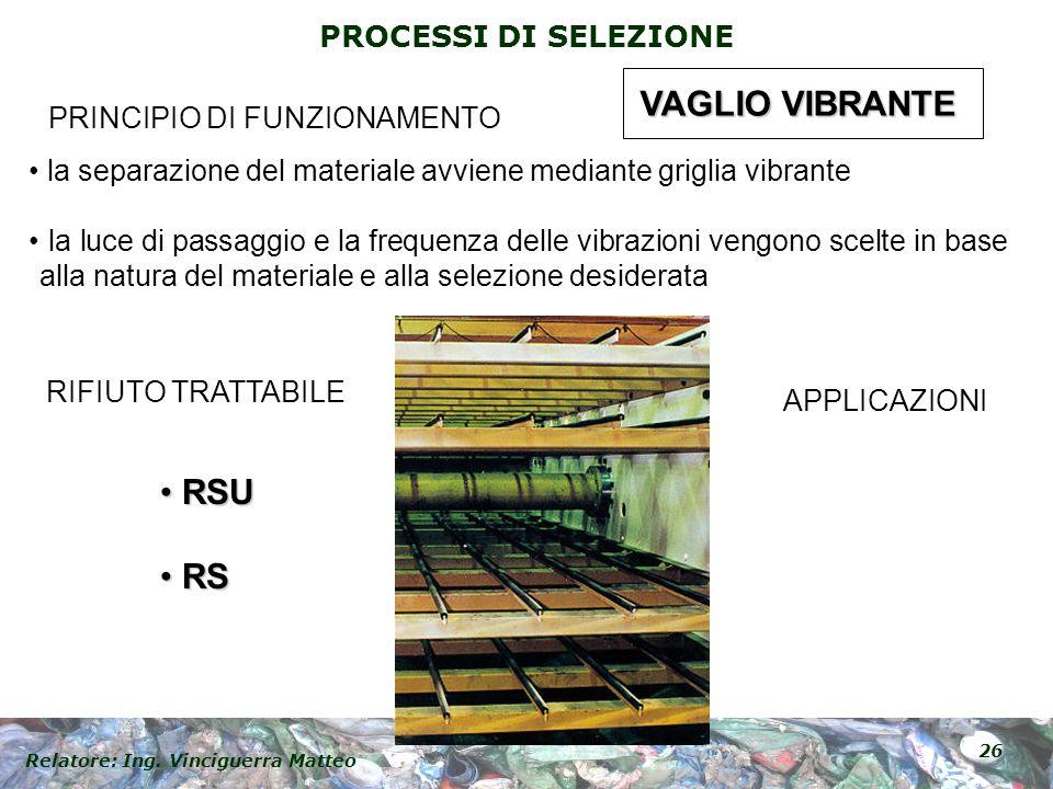 VAGLIO VIBRANTE RSU RS PRINCIPIO DI FUNZIONAMENTO