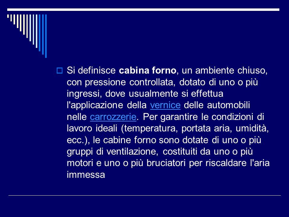 Si definisce cabina forno, un ambiente chiuso, con pressione controllata, dotato di uno o più ingressi, dove usualmente si effettua l applicazione della vernice delle automobili nelle carrozzerie.