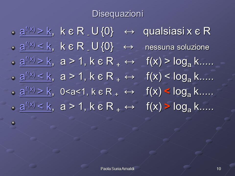 af(x) > k, k є R - U {0} ↔ qualsiasi x є R