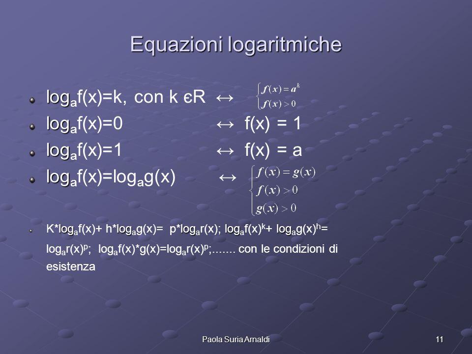 Equazioni logaritmiche