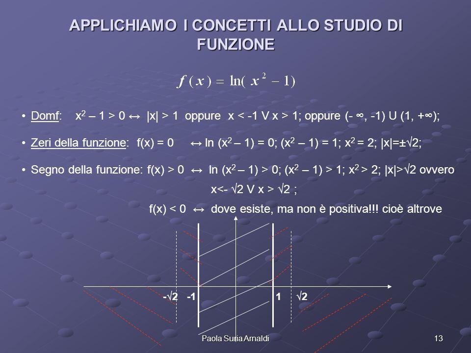 APPLICHIAMO I CONCETTI ALLO STUDIO DI FUNZIONE
