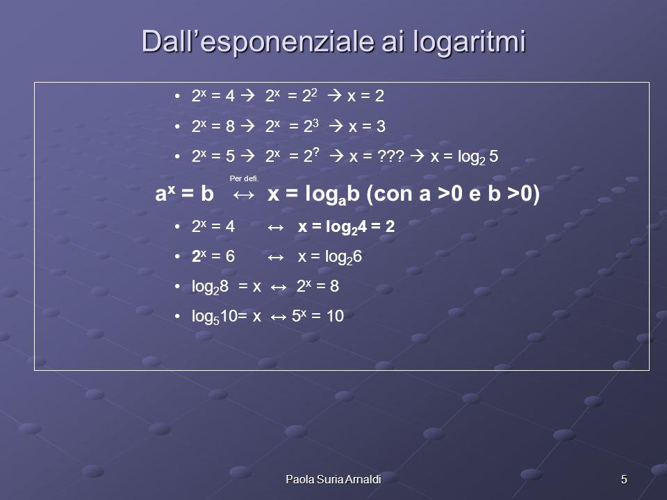 Dall'esponenziale ai logaritmi