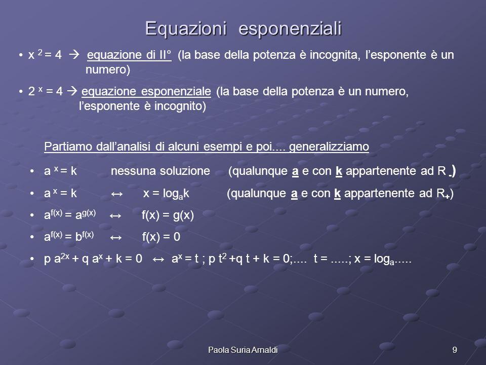 Equazioni esponenziali