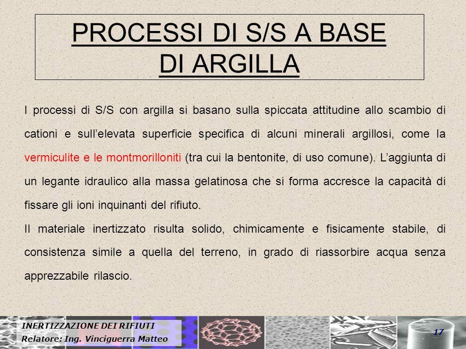 PROCESSI DI S/S A BASE DI ARGILLA