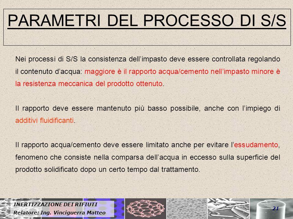 PARAMETRI DEL PROCESSO DI S/S
