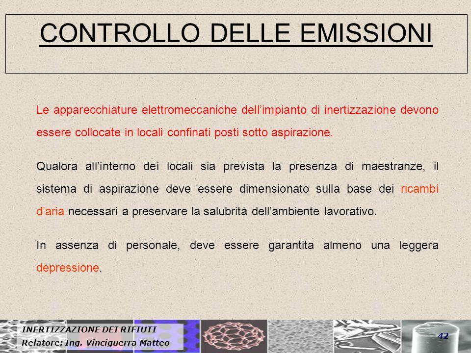 CONTROLLO DELLE EMISSIONI