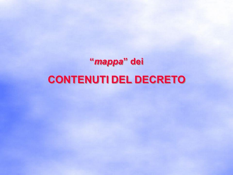 mappa dei CONTENUTI DEL DECRETO